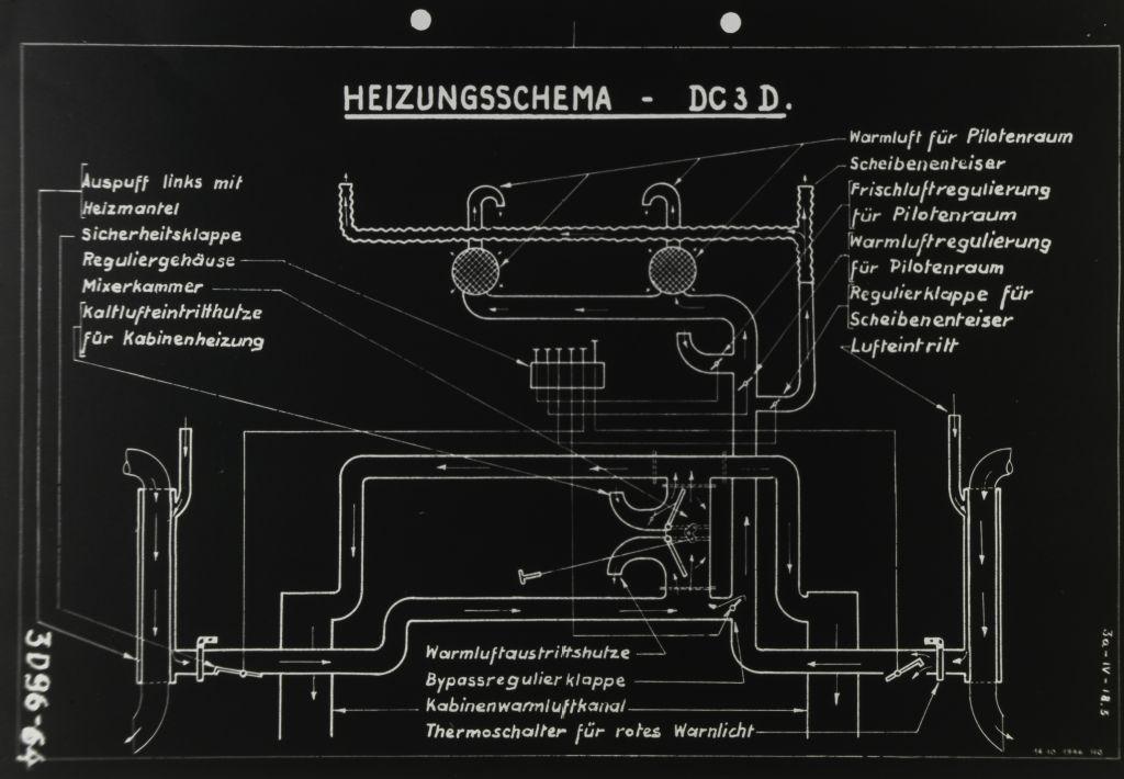 ETH Zürich - ETH-Bibliothek - E-PICS - ETHBIB.Bildarchiv - LBS_SR01 ...